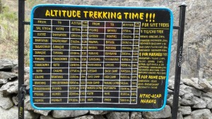 Great information along the way for trekkers. This Annapurna route has been used for years, be it villagers who make their way back home or tourists here to travel. Elevation and duration of hike at every checkpoint is written here.